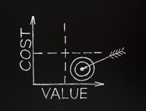 valuing sales support